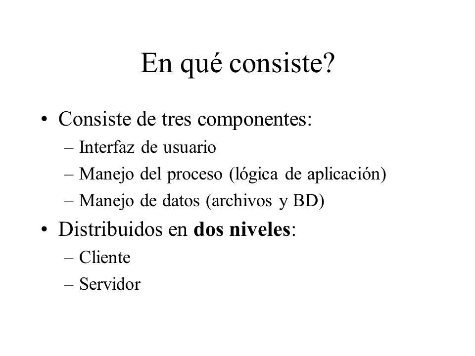 En qué consiste? Consiste de tres componentes: –Interfaz de usuario –Manejo del proceso (lógica de aplicación) –Manejo de datos (archivos y BD) Distri