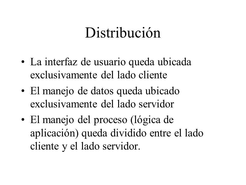 Distribución La interfaz de usuario queda ubicada exclusivamente del lado cliente El manejo de datos queda ubicado exclusivamente del lado servidor El