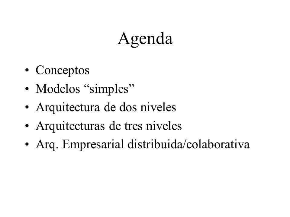Agenda Conceptos Modelos simples Arquitectura de dos niveles Arquitecturas de tres niveles Arq. Empresarial distribuida/colaborativa