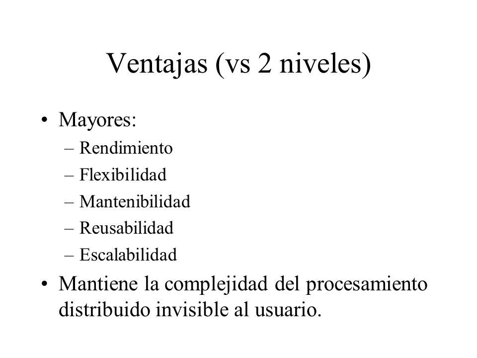 Ventajas (vs 2 niveles) Mayores: –Rendimiento –Flexibilidad –Mantenibilidad –Reusabilidad –Escalabilidad Mantiene la complejidad del procesamiento dis