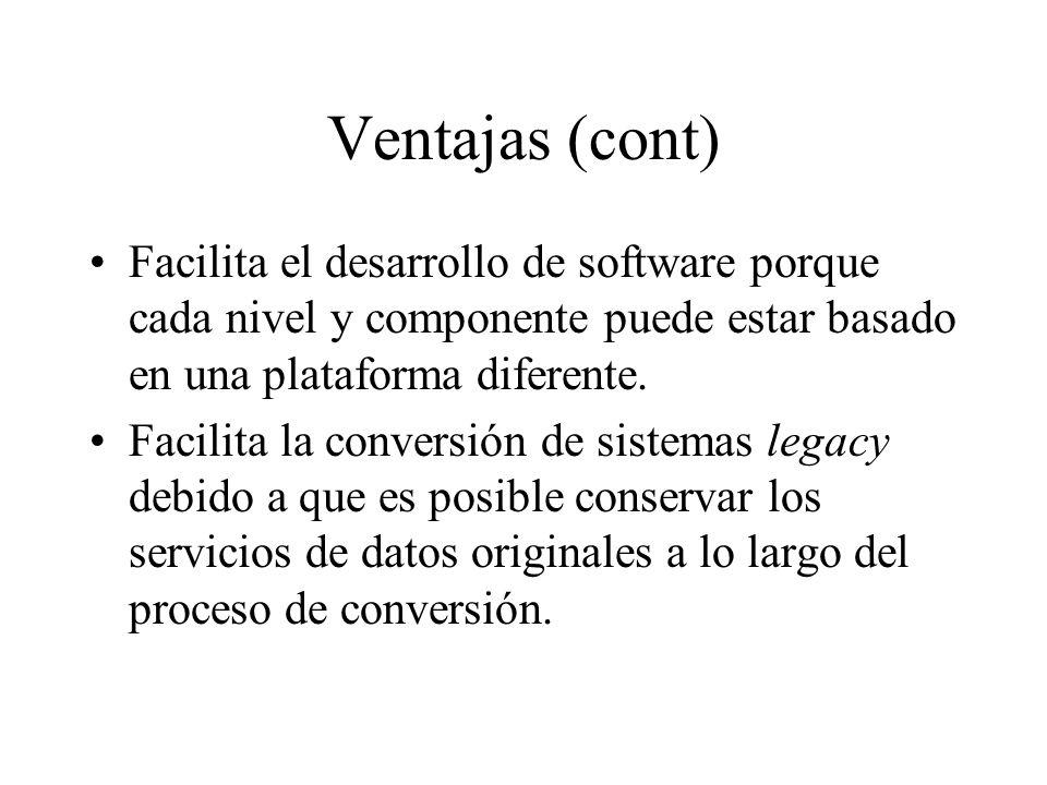 Ventajas (cont) Facilita el desarrollo de software porque cada nivel y componente puede estar basado en una plataforma diferente. Facilita la conversi