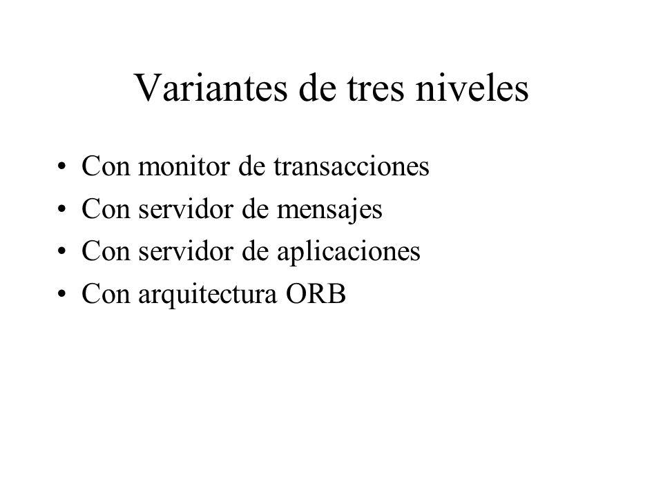 Variantes de tres niveles Con monitor de transacciones Con servidor de mensajes Con servidor de aplicaciones Con arquitectura ORB