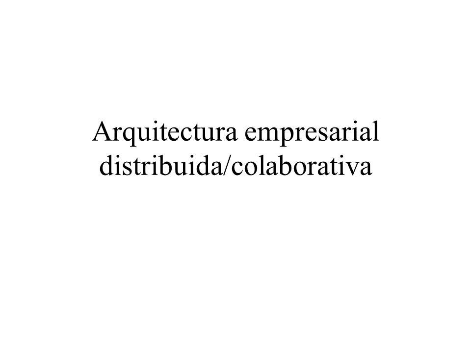 Arquitectura empresarial distribuida/colaborativa