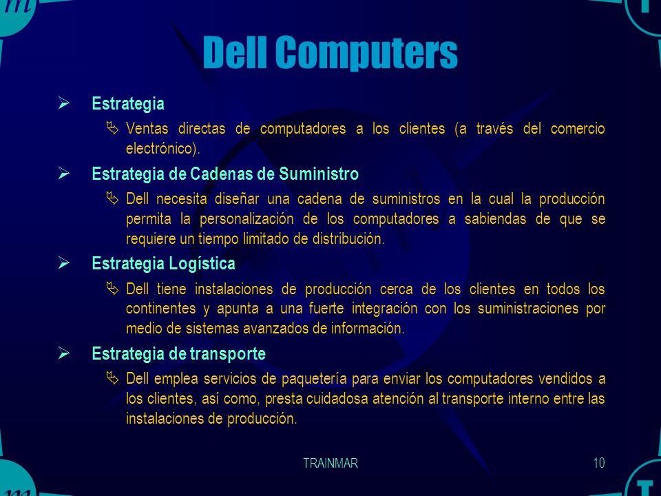 TRAINMAR9 Tres Ejemplos