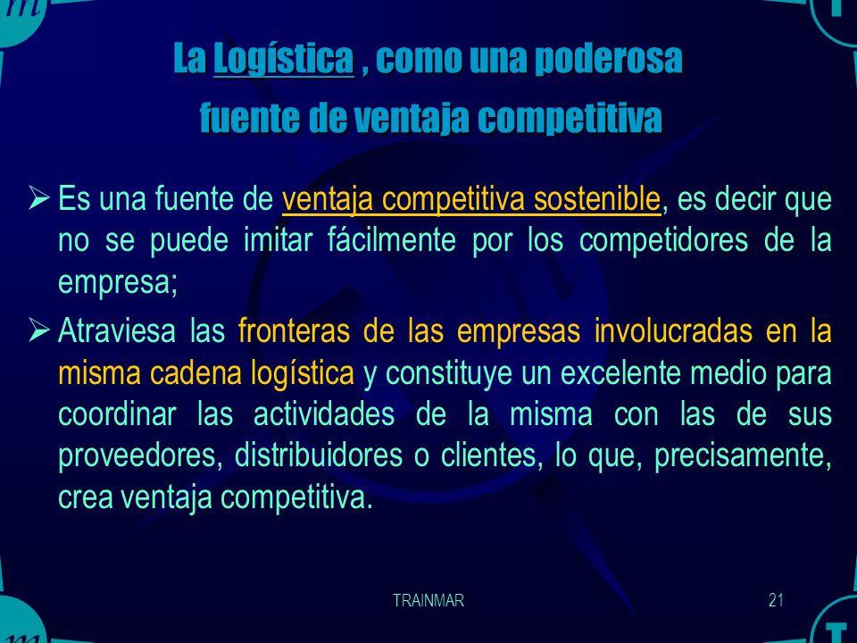 TRAINMAR20 La Logística, como una poderosa fuente de ventaja competitiva Es una función esencial de las empresas y su optimización contribuye a la cre