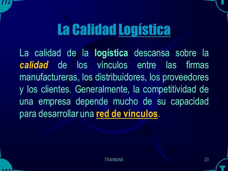 TRAINMAR22 Prioridades de las empresas en materia logística Encuesta realizada en empresas norteamericanas. La pregunta era la siguiente: ¿Cuán influy