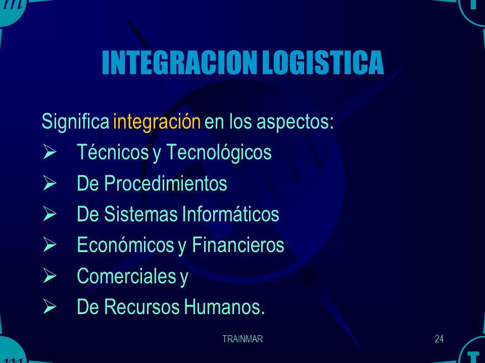 TRAINMAR23 La Calidad Logística La calidad de la logística descansa sobre la calidad de los vínculos entre las firmas manufactureras, los distribuidor
