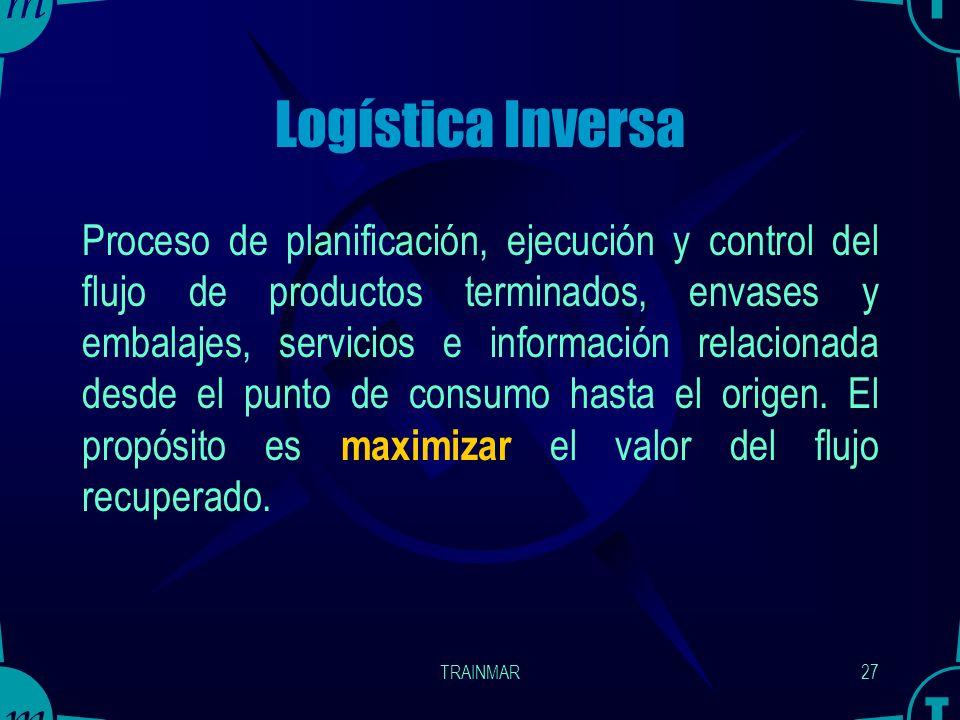 TRAINMAR26 La Gestión Logística de una Empresa será mucho más eficiente si incorpora los últimos avances de las nuevas Tecnologías de la Información,