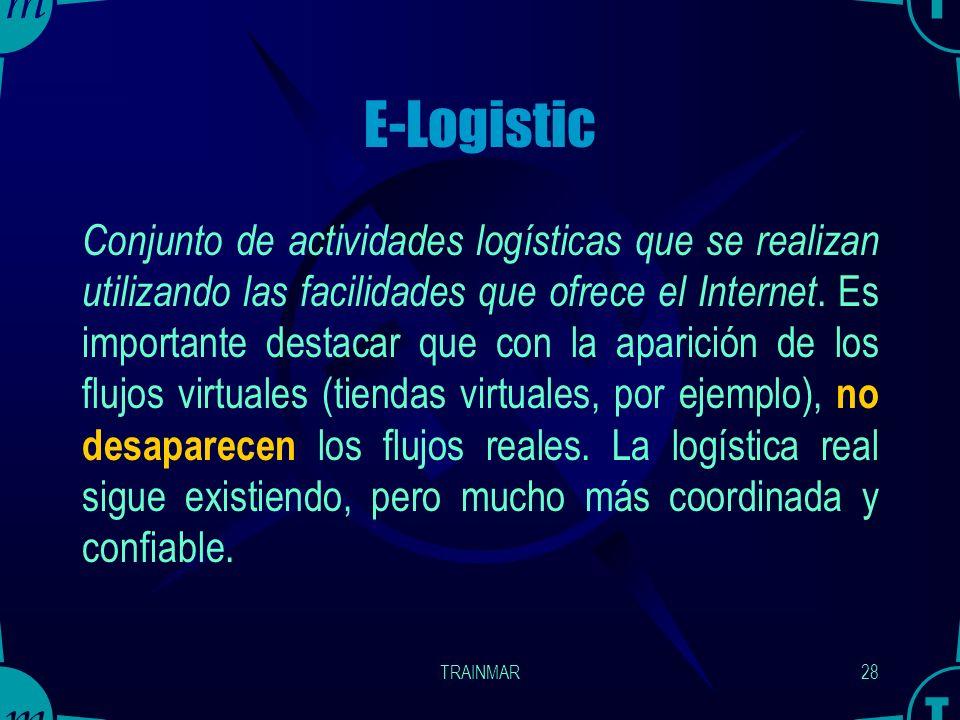 TRAINMAR27 Logística Inversa Proceso de planificación, ejecución y control del flujo de productos terminados, envases y embalajes, servicios e informa