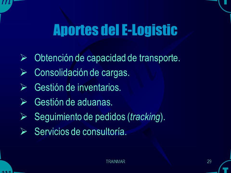 TRAINMAR28 E-Logistic Conjunto de actividades logísticas que se realizan utilizando las facilidades que ofrece el Internet. Es importante destacar que
