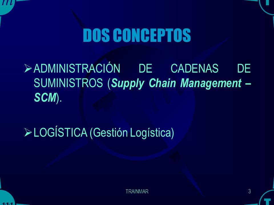 TRAINMAR2 CONTENIDOS Diferencias de los conceptos de SCM y Logística. El Nuevo Enfoque Logístico. Tercerización Logística. Los Operadores Logísticos.