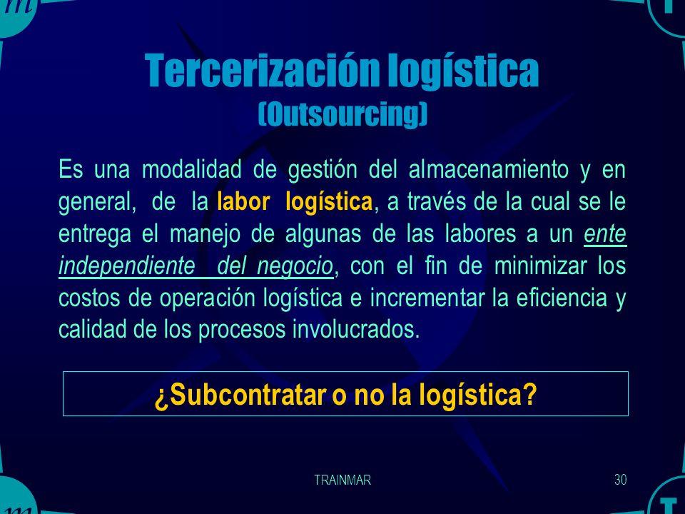 TRAINMAR29 Aportes del E-Logistic Obtención de capacidad de transporte. Consolidación de cargas. Gestión de inventarios. Gestión de aduanas. Seguimien