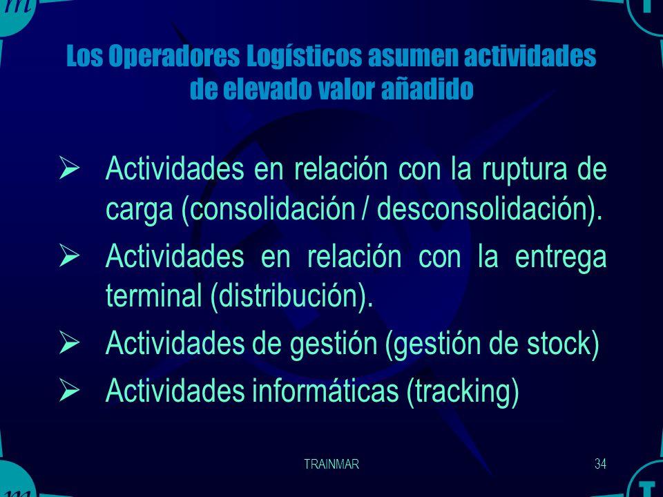 TRAINMAR33 ¿ Quiénes son los Operadores Logísticos ? Empresas del sector del transporte. Empresas del sector del transporte. Agentes Transitarios y Op