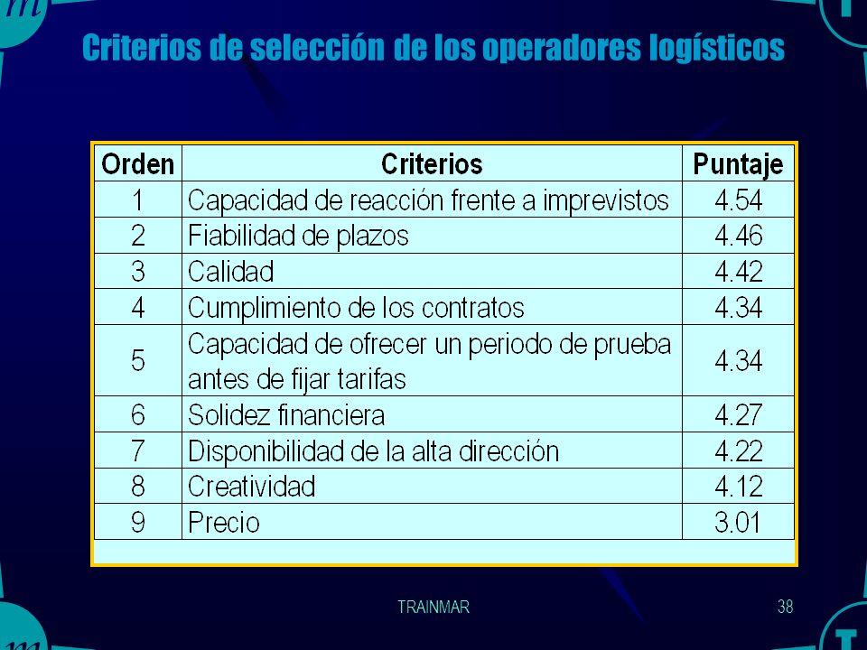 TRAINMAR37 Una gama de servicios diferenciados