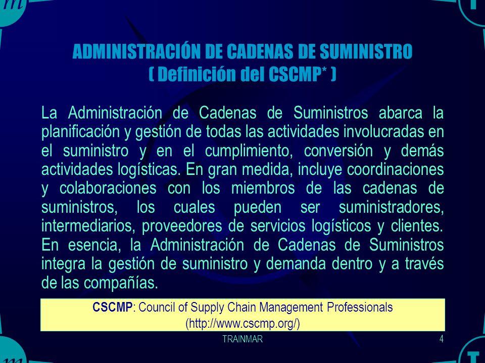 TRAINMAR3 DOS CONCEPTOS ADMINISTRACIÓN DE CADENAS DE SUMINISTROS ( Supply Chain Management – SCM ). LOGÍSTICA (Gestión Logística)