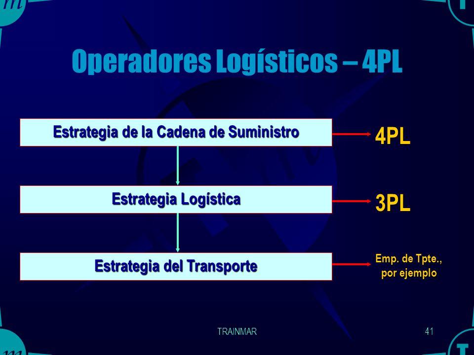 TRAINMAR40 Éxito del Outsourcing Logístico