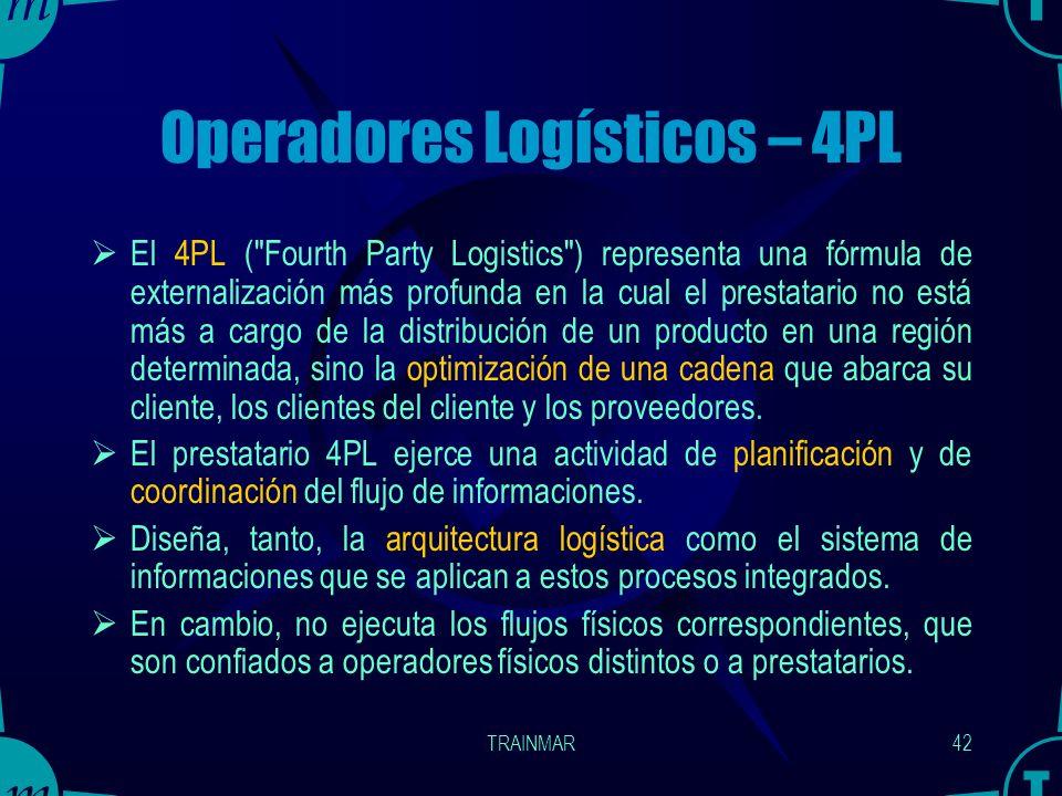 TRAINMAR41 Operadores Logísticos – 4PL Estrategia de la Cadena de Suministro Estrategia Logística Estrategia del Transporte 4PL 3PL Emp. de Tpte., por