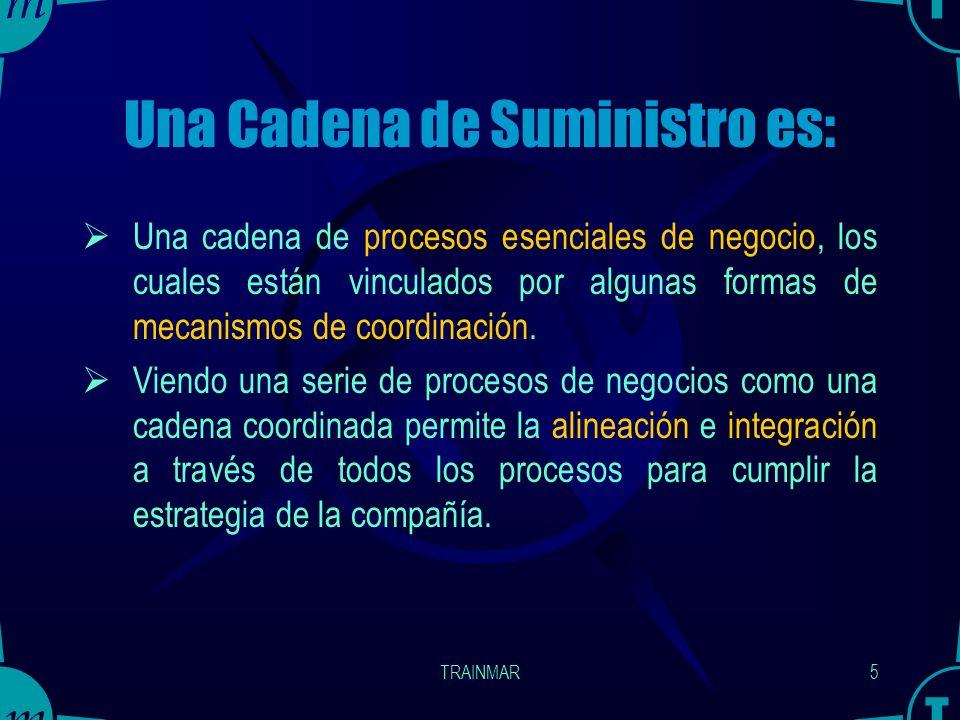 TRAINMAR4 ADMINISTRACIÓN DE CADENAS DE SUMINISTRO ( Definición del CSCMP* ) La Administración de Cadenas de Suministros abarca la planificación y gest