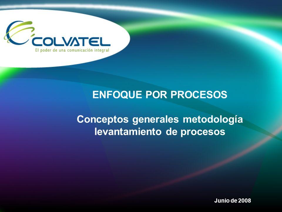 Metodología para el levantamiento del mapa de procesos Objetivo Homologar conceptos generales con el equipo de líderes de las diversas áreas en COLVATEL con el fin de homogeneizar la estructura del mapa de procesos.