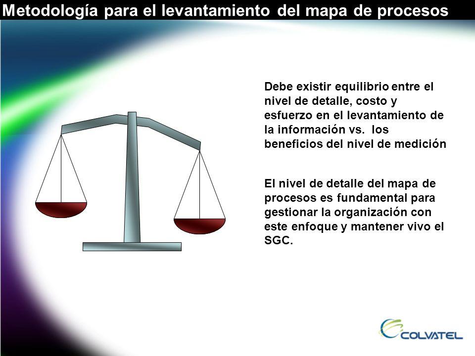 Metodología para el levantamiento del mapa de procesos Debe existir equilibrio entre el nivel de detalle, costo y esfuerzo en el levantamiento de la i