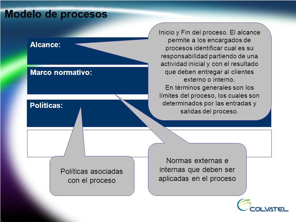 Alcance: Inicio y Fin del proceso. El alcance permite a los encargados de procesos identificar cual es su responsabilidad partiendo de una actividad i