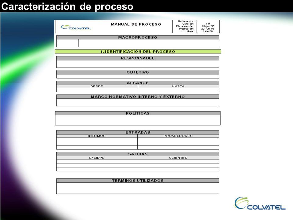Caracterización de proceso