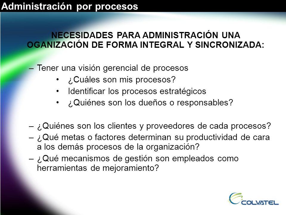 NECESIDADES PARA ADMINISTRACIÓN UNA OGANIZACIÓN DE FORMA INTEGRAL Y SINCRONIZADA: –Tener una visión gerencial de procesos ¿Cuáles son mis procesos? Id