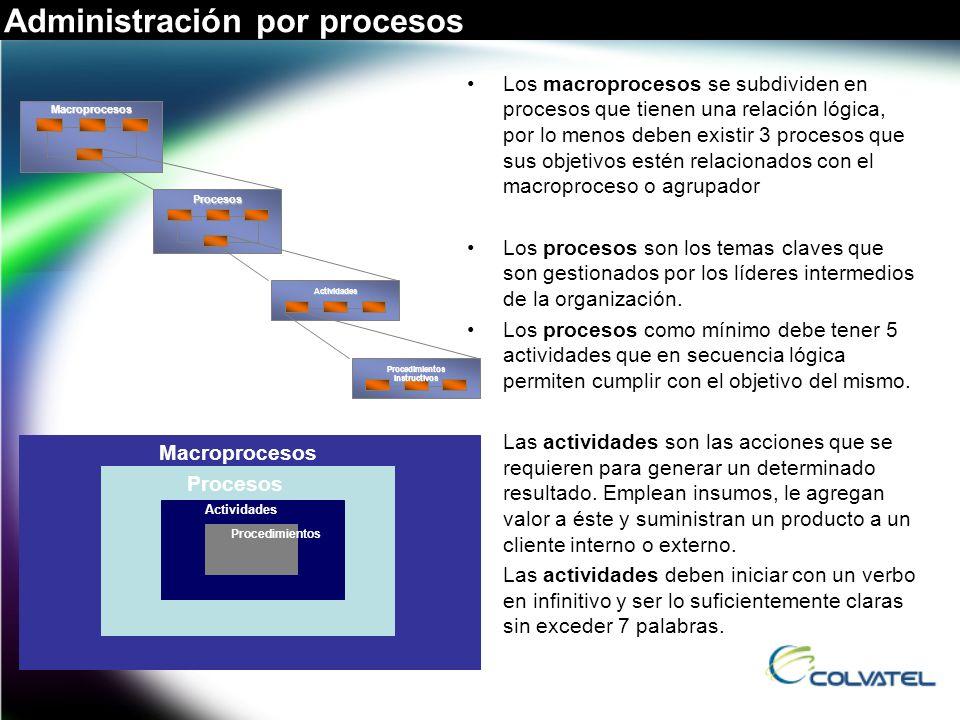 Los macroprocesos se subdividen en procesos que tienen una relación lógica, por lo menos deben existir 3 procesos que sus objetivos estén relacionados