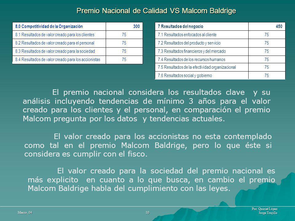 Por: Quiriat López Jorge Trujillo Marzo, 04 10 Premio Nacional de Calidad VS Malcom Baldrige El premio nacional considera los resultados clave y su an
