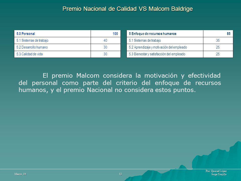 Por: Quiriat López Jorge Trujillo Marzo, 04 12 Premio Nacional de Calidad VS Malcom Baldrige El premio Malcom considera la motivación y efectividad de