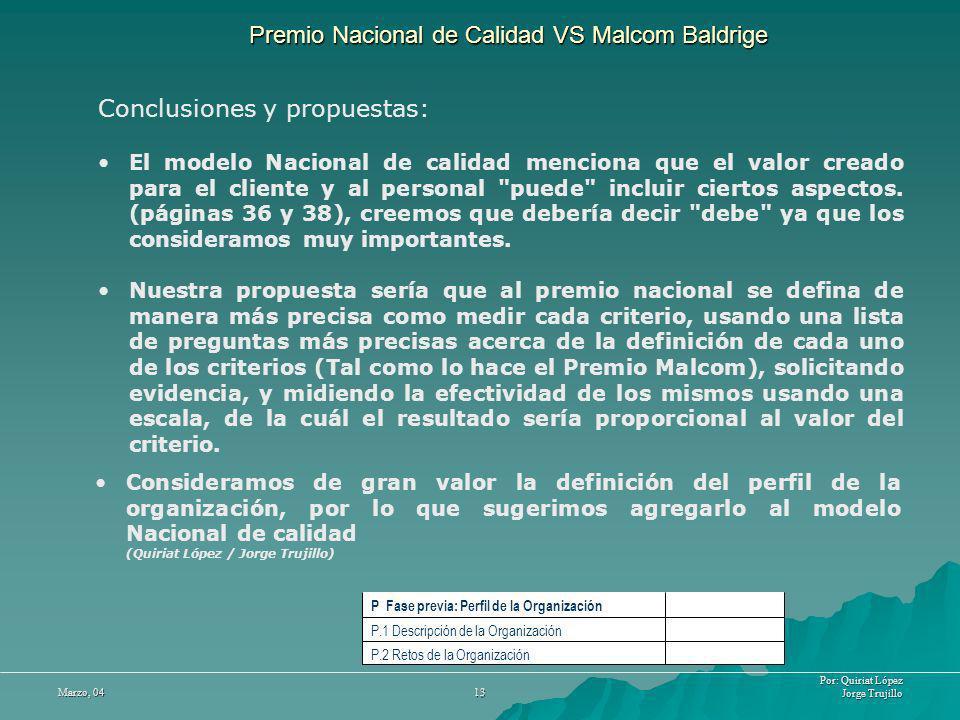 Por: Quiriat López Jorge Trujillo Marzo, 04 13 Premio Nacional de Calidad VS Malcom Baldrige Conclusiones y propuestas: El modelo Nacional de calidad