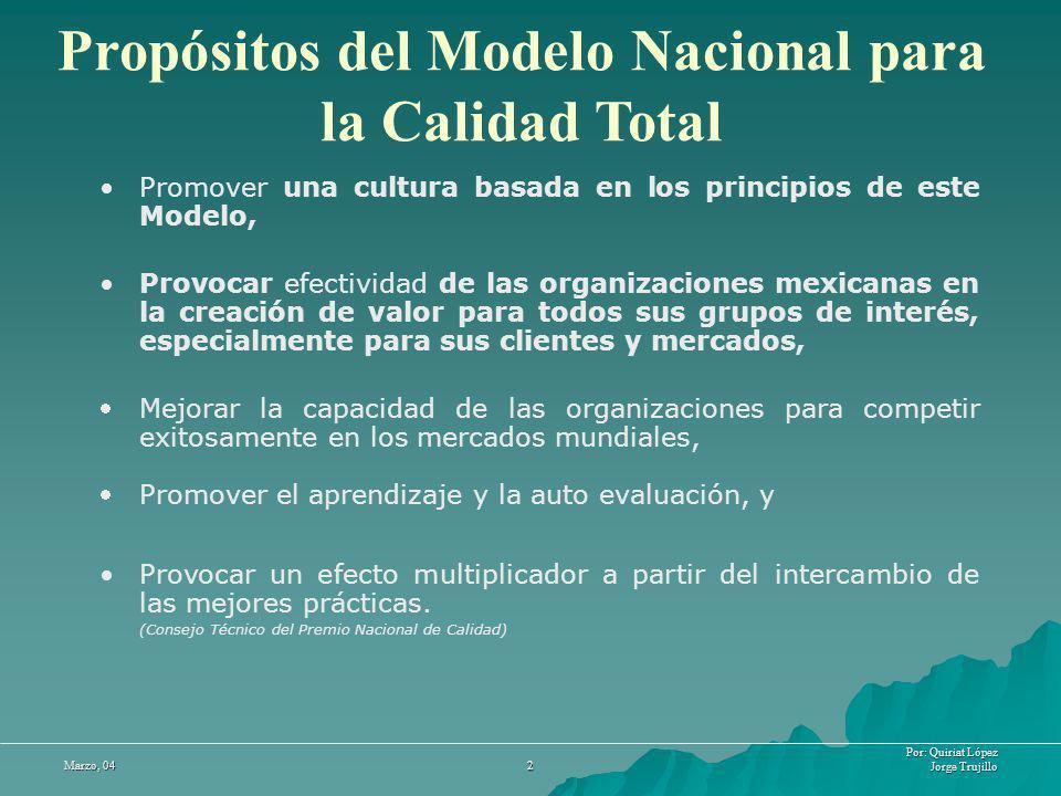 Por: Quiriat López Jorge Trujillo Marzo, 04 2 Propósitos del Modelo Nacional para la Calidad Total Promover una cultura basada en los principios de es