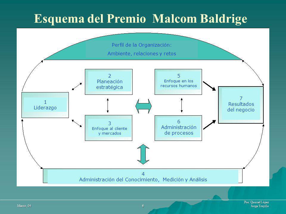 Por: Quiriat López Jorge Trujillo Marzo, 04 7 Ponderación por criterio (Premio Malcom Baldrige) Criterios Ponderaciones 501.2 Responsabilidad social 701.1 Organización del liderazgo.