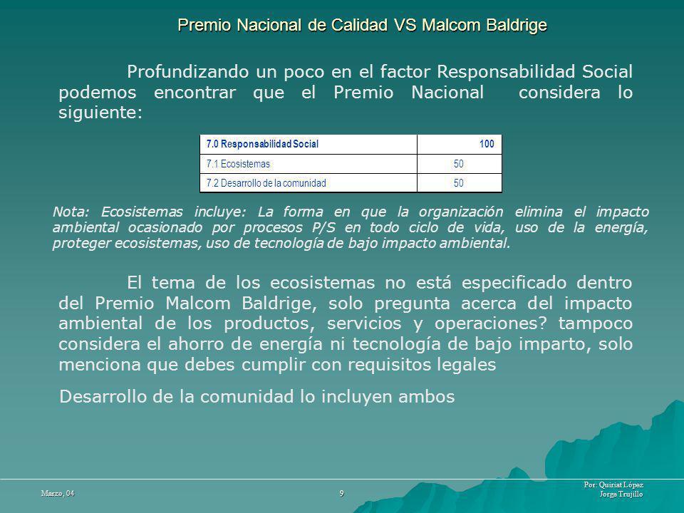 Por: Quiriat López Jorge Trujillo Marzo, 04 9 Premio Nacional de Calidad VS Malcom Baldrige Profundizando un poco en el factor Responsabilidad Social