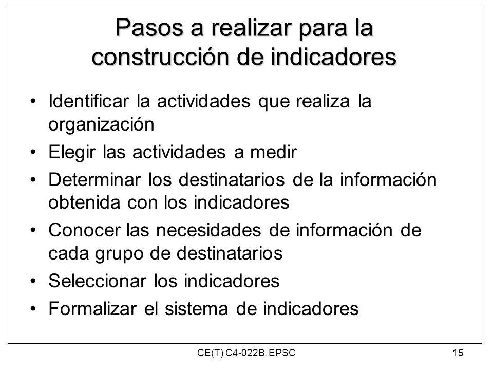Identificar la actividades que realiza la organización Elegir las actividades a medir Determinar los destinatarios de la información obtenida con los
