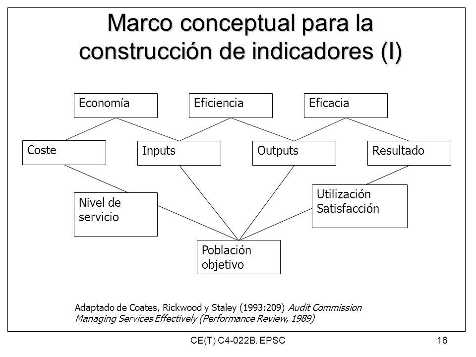 Marco conceptual para la construcción de indicadores (I) EconomíaEficienciaEficacia Coste InputsOutputsResultado Población objetivo Utilización Satisf