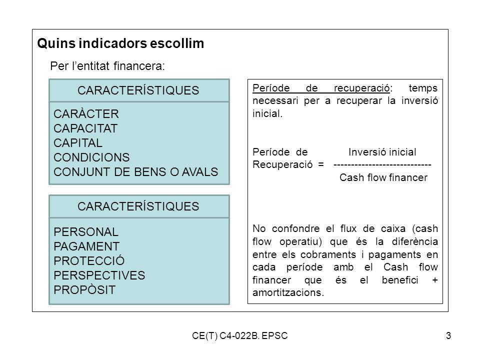 CE(T) C4-022B. EPSC3 Quins indicadors escollim Per lentitat financera: CARÀCTER CAPACITAT CAPITAL CONDICIONS CONJUNT DE BENS O AVALS CARACTERÍSTIQUES