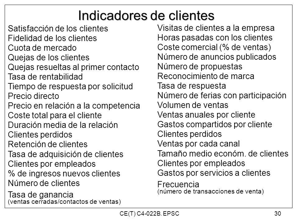 Indicadores de clientes Satisfacción de los clientes Fidelidad de los clientes Cuota de mercado Quejas de los clientes Quejas resueltas al primer cont