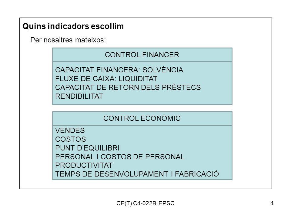 CE(T) C4-022B. EPSC4 Quins indicadors escollim Per nosaltres mateixos: CAPACITAT FINANCERA: SOLVÈNCIA FLUXE DE CAIXA: LIQUIDITAT CAPACITAT DE RETORN D