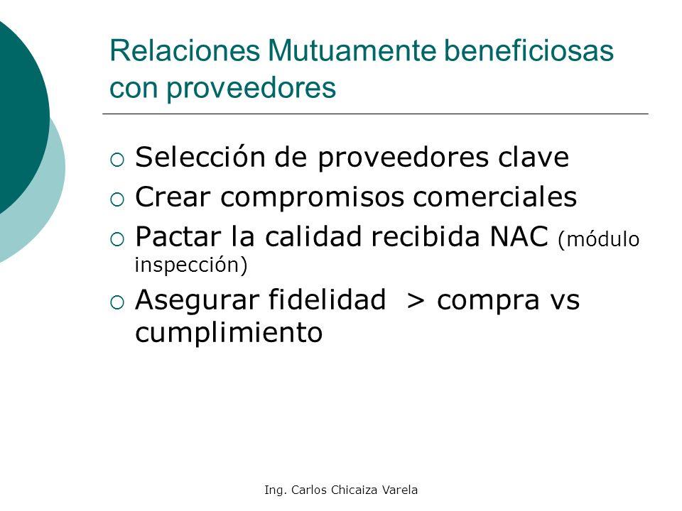 Ing. Carlos Chicaiza Varela Relaciones Mutuamente beneficiosas con proveedores Selección de proveedores clave Crear compromisos comerciales Pactar la