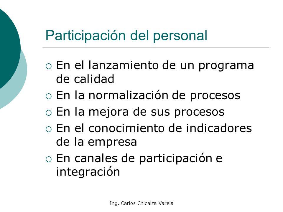 Ing. Carlos Chicaiza Varela Participación del personal En el lanzamiento de un programa de calidad En la normalización de procesos En la mejora de sus