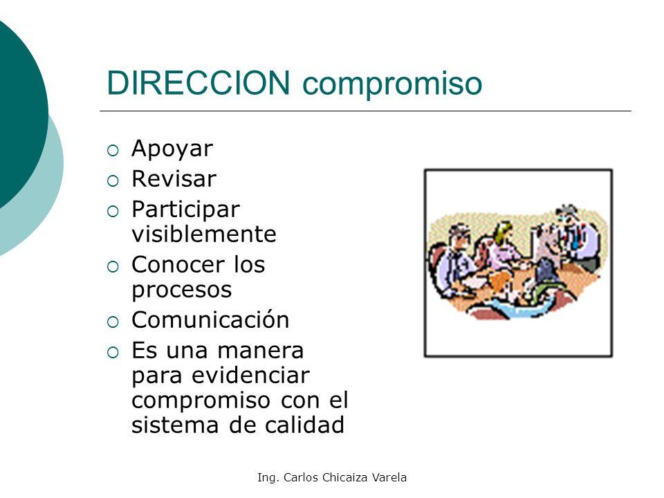 Ing. Carlos Chicaiza Varela DIRECCION compromiso Apoyar Revisar Participar visiblemente Conocer los procesos Comunicación Es una manera para evidencia