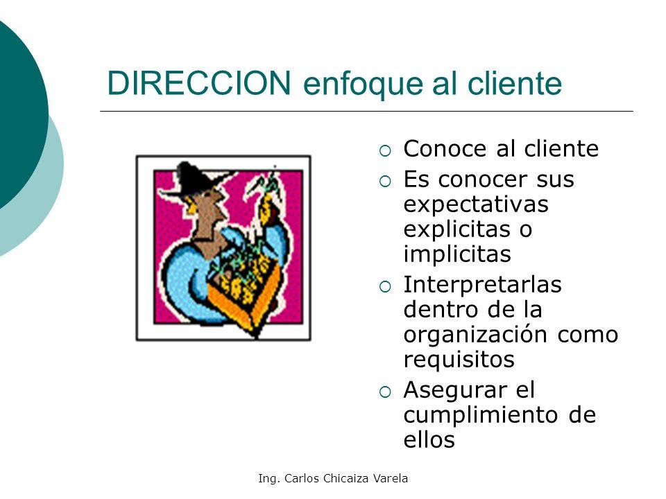 Ing. Carlos Chicaiza Varela DIRECCION enfoque al cliente Conoce al cliente Es conocer sus expectativas explicitas o implicitas Interpretarlas dentro d