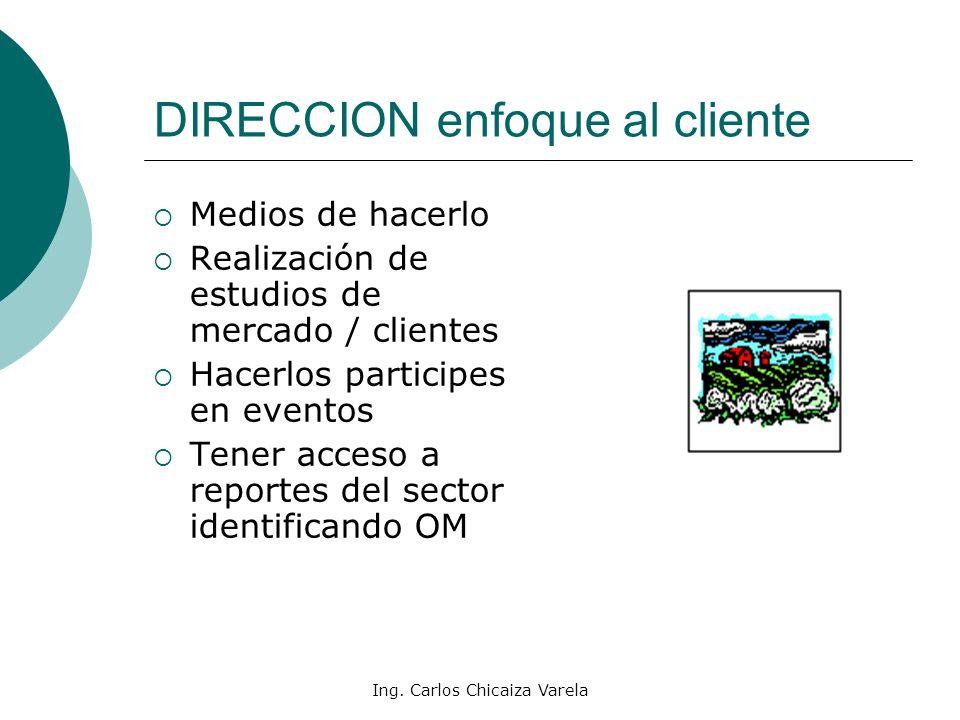 Ing. Carlos Chicaiza Varela DIRECCION enfoque al cliente Medios de hacerlo Realización de estudios de mercado / clientes Hacerlos participes en evento