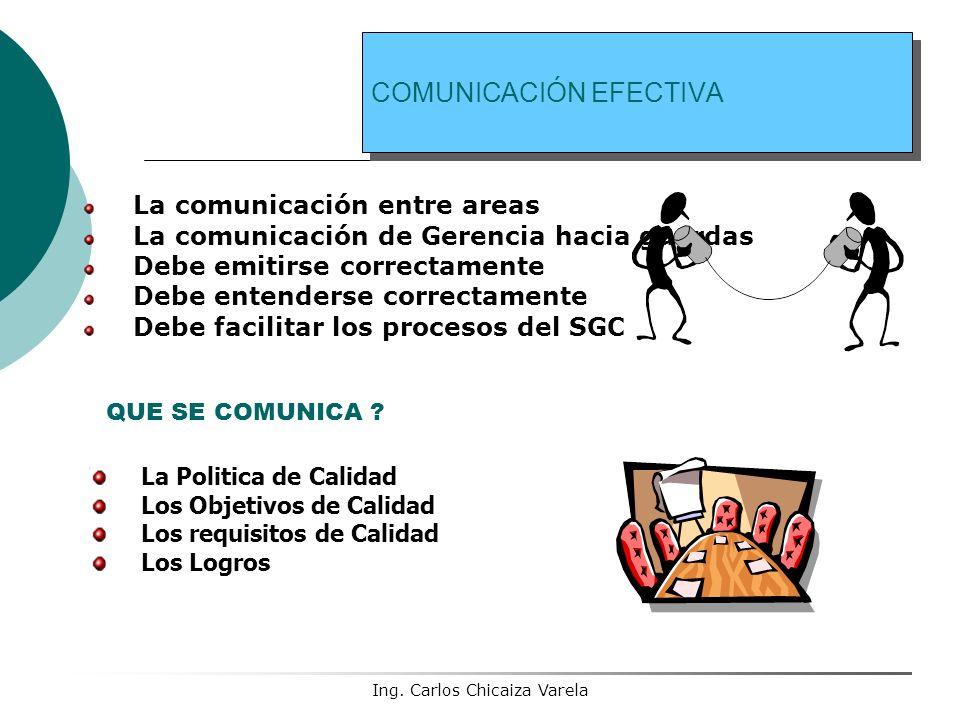 Ing. Carlos Chicaiza Varela COMUNICACIÓN EFECTIVA La comunicación entre areas La comunicación de Gerencia hacia guardas Debe emitirse correctamente De