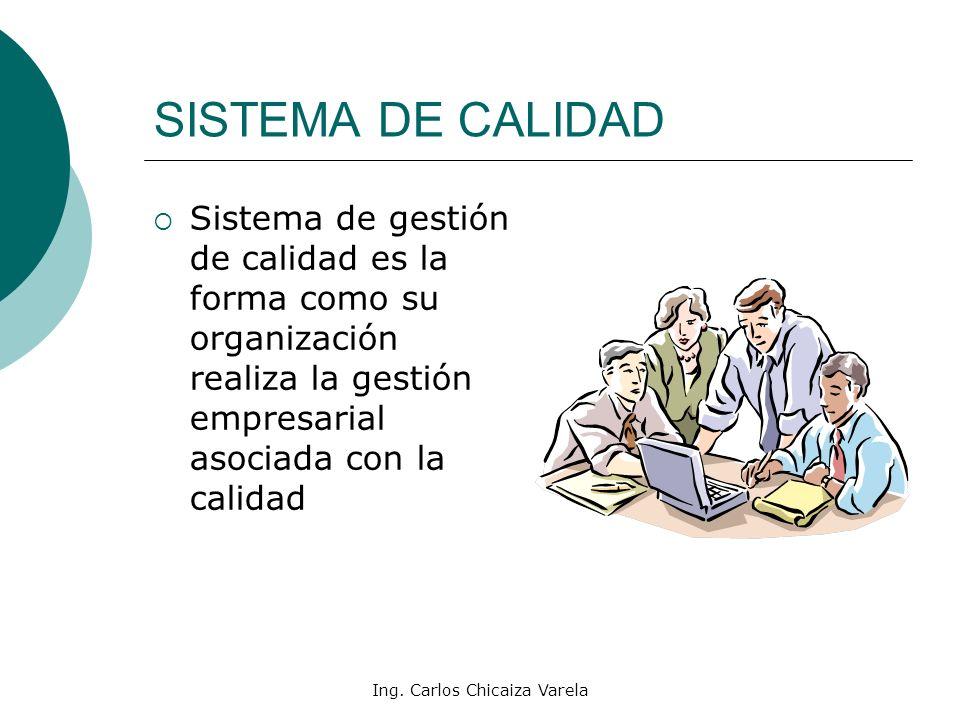 Ing. Carlos Chicaiza Varela SISTEMA DE CALIDAD Sistema de gestión de calidad es la forma como su organización realiza la gestión empresarial asociada