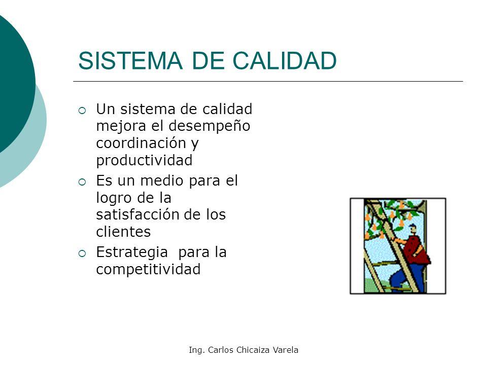 Ing. Carlos Chicaiza Varela SISTEMA DE CALIDAD Un sistema de calidad mejora el desempeño coordinación y productividad Es un medio para el logro de la