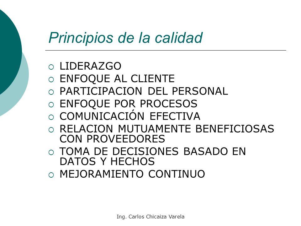 Ing. Carlos Chicaiza Varela Principios de la calidad LIDERAZGO ENFOQUE AL CLIENTE PARTICIPACION DEL PERSONAL ENFOQUE POR PROCESOS COMUNICACIÓN EFECTIV