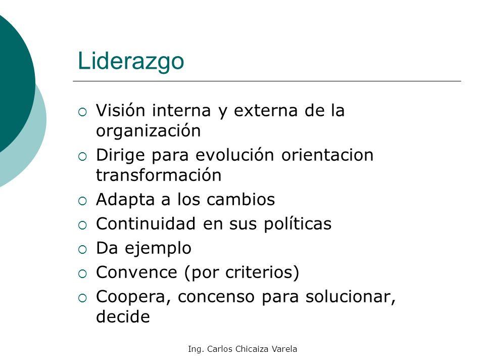 Ing. Carlos Chicaiza Varela Liderazgo Visión interna y externa de la organización Dirige para evolución orientacion transformación Adapta a los cambio