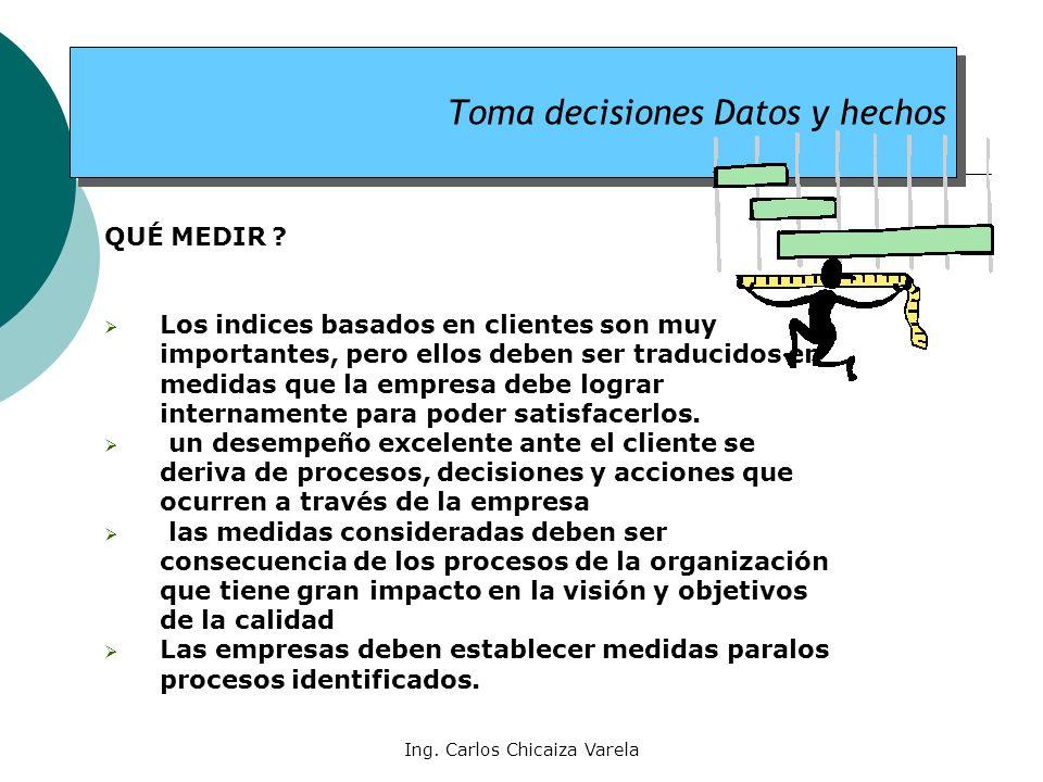 Ing. Carlos Chicaiza Varela Toma decisiones Datos y hechos QUÉ MEDIR ? Los indices basados en clientes son muy importantes, pero ellos deben ser tradu